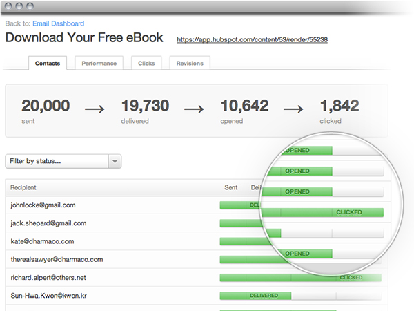 HubSpot 3 email analytics