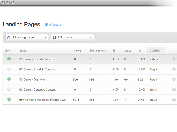 HubSpot 3 Landing Page Dashboard