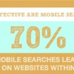 How Local Businesses Reach Mobile Searchers