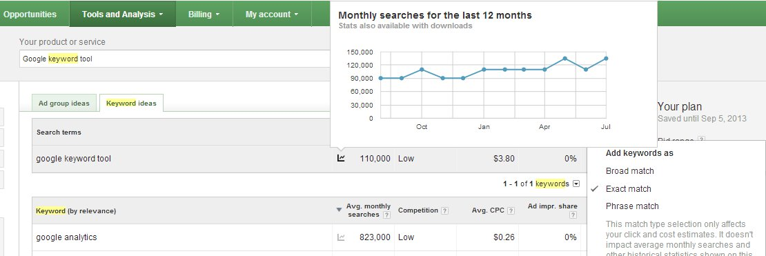 Google keyword tool search volume, exact match
