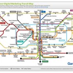 Gartners Digital marketing-Transit Map