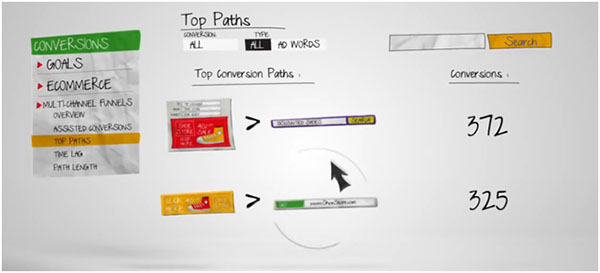 Google Analytics - Conversions Multi-channel Funnels - Top Paths Report