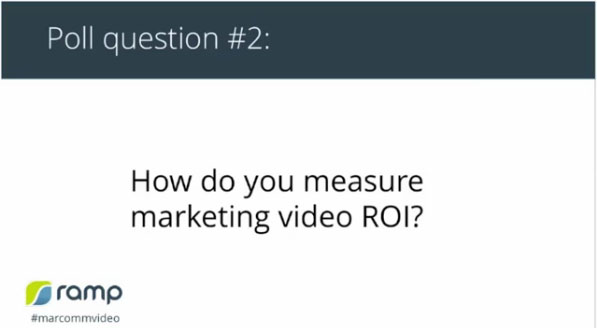 How do you measure online video ROI