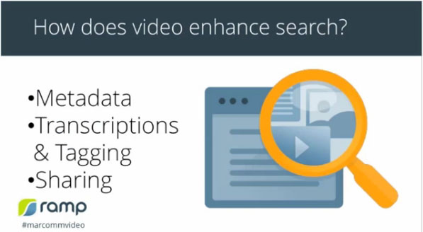 How Does Video Enhance Search