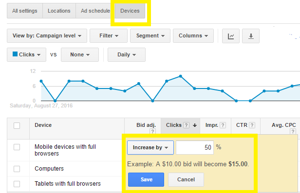 Google AdWords bid adjustment by device type