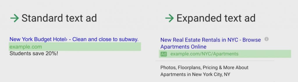 Expanded Text Ads vs. Standard Text Ads