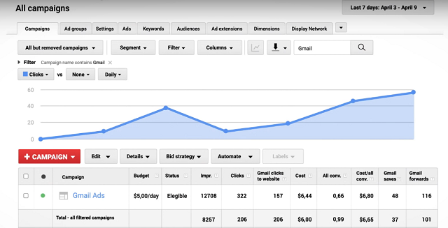 Gmail Ads Use the AdWords Interface to Track Conversions and ROAS