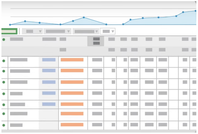 How to Optimize AdWords ROI by Learning from Your Successful Ads